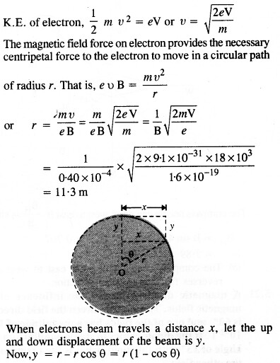 NCERT Solutions for Class 12 physics Chapter 5 27 | Nirmala