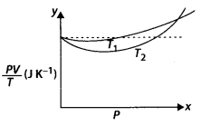 NCERT Solutions for Class 11 Physics Chapter 13 kinetic Energy 2