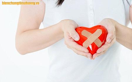 Bệnh nhân tiểu đường giai đoạn cuối dễ bị đau thắt ngực, khó thở.