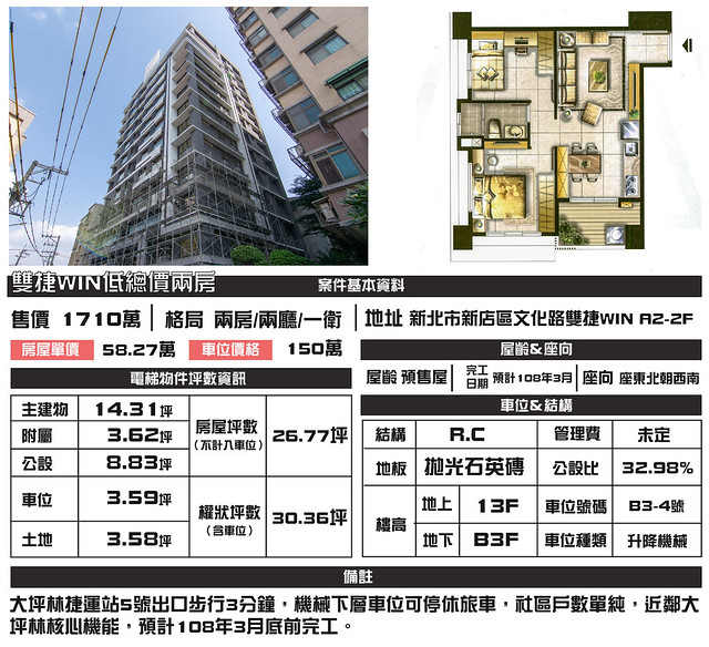 電梯物件推薦-雙捷WIN低總價兩房