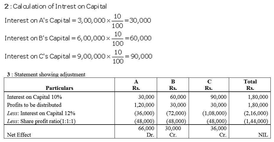 TS Grewal Accountancy Class 12 Solutions Chapter 1 Accounting for Partnership Firms - Fundamentals Q74.2
