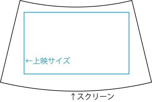 20181106_所沢航空発祥記念館大型映像スクリーン