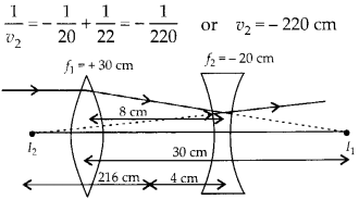 NCERT Solutions for Class 12 Physics Chapter 9 Ray Optics and Optical Instruments 51