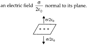 NCERT Solutions for Class 12 Physics Chapter 1 Electric Charges and Fields 30