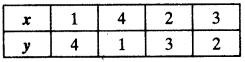 NCERT Solutions for Class 10 Maths Chapter 3 Pair of Linear Equations in Two Variables 18
