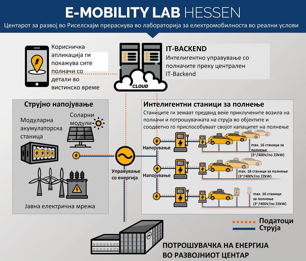 Opel полначи во риселсхајм