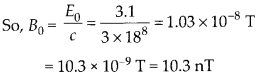 NCERT Solutions for Class 12 Physics Chapter 8 Electromagnetic Waves 23
