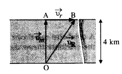 NCERT Solutions for Class 11 Physics Chapter 4.41