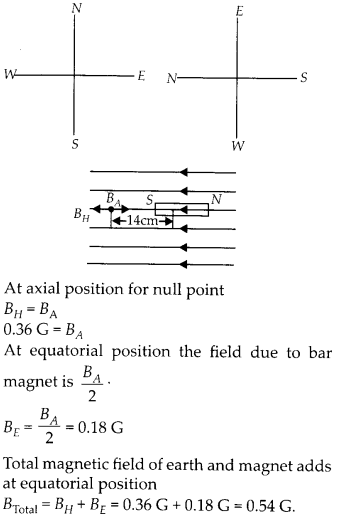 NCERT Solutions for Class 12 Physics Chapter 5 Magnetism and Matter 18