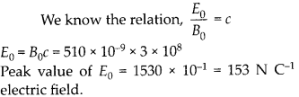 NCERT Solutions for Class 12 Physics Chapter 8 Electromagnetic Waves 13