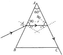 NCERT Solutions for Class 12 Physics Chapter 9 Ray Optics and Optical Instruments 56