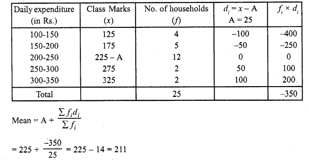 RD Sharma Class 10 Solutions Pdf Free Download Chapter 7 Statistics