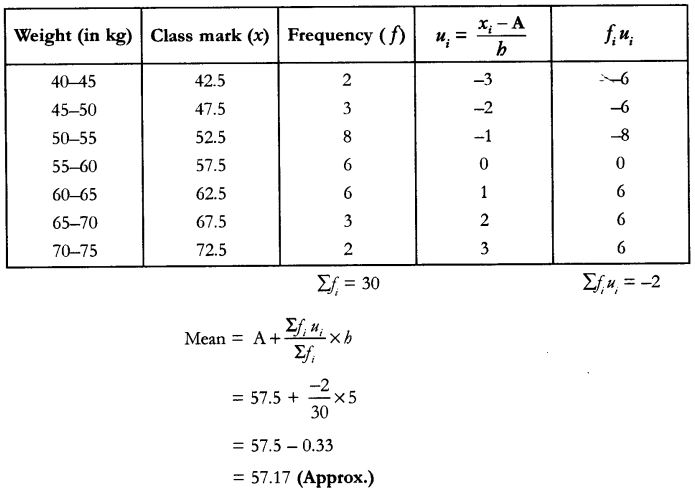CBSE Sample Papers for Class 10 Maths Paper 10 30