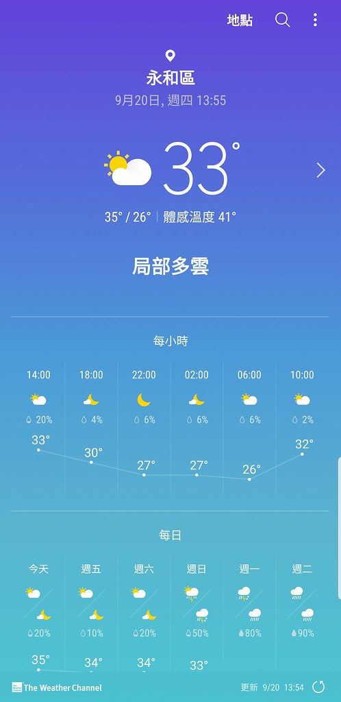 Screenshot_20180920-135502_Weather