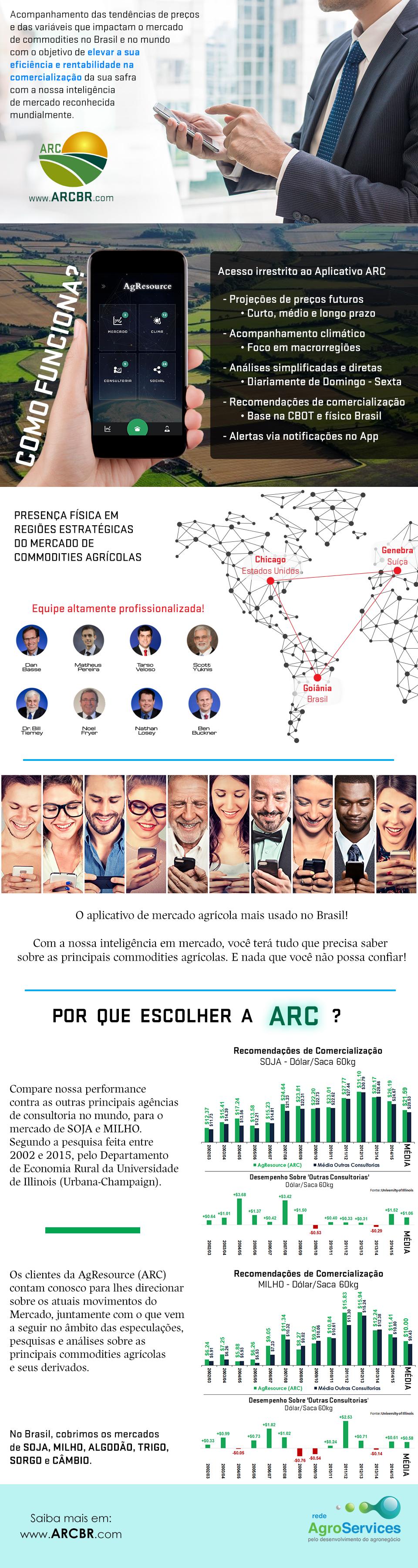 DESCRITIVO - Produto 2 - ARC Inteligência em mercado de commodities