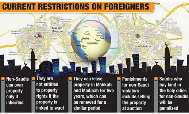 319 5 Rules to determine if an Expatriate can own property in Saudi Arabia