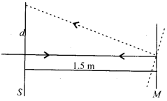 NCERT Solutions for Class 12 Physics Chapter 9 Ray Optics and Optical Instruments 89