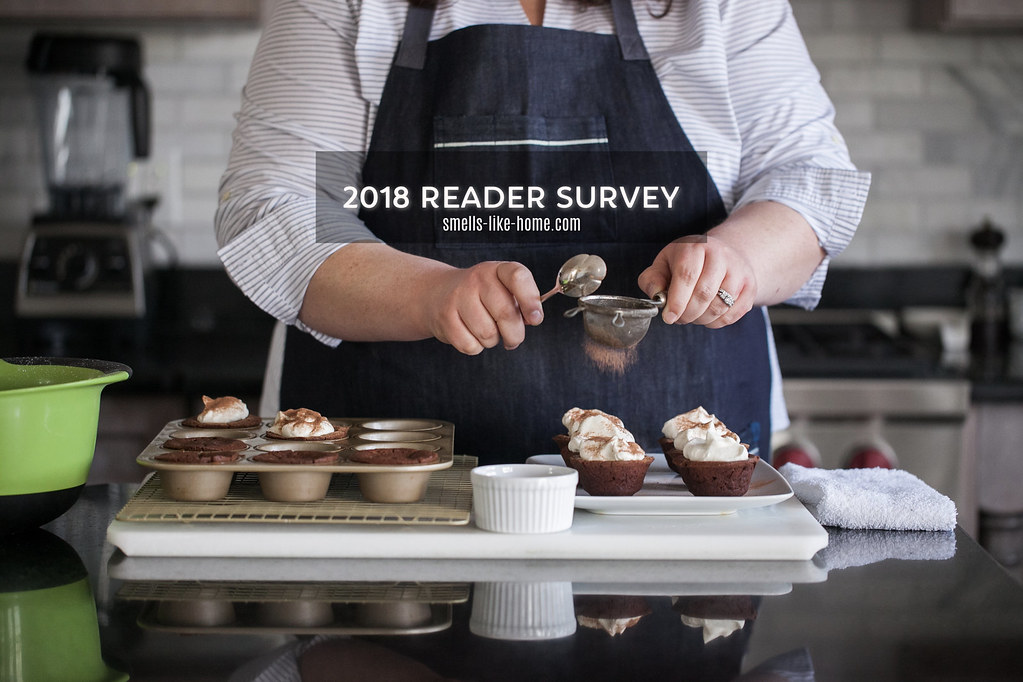Reader Survey – 2018