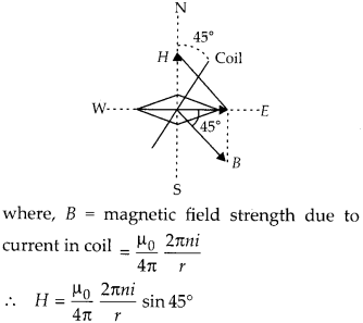 NCERT Solutions for Class 12 Physics Chapter 5 Magnetism and Matter 25