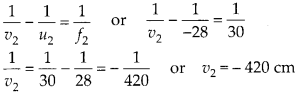 NCERT Solutions for Class 12 Physics Chapter 9 Ray Optics and Optical Instruments 53