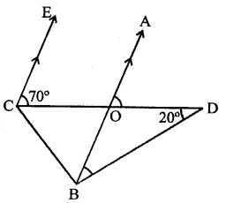 Maths RD Sharma Class 9 Chapter 11 Coordinate Geometry