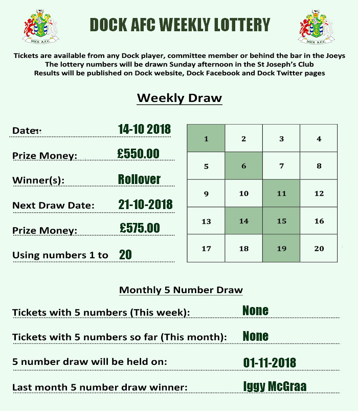 Lottery results 04-10-18