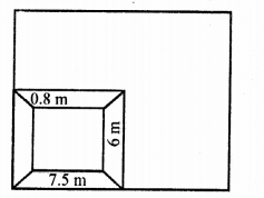 RD Sharma Math Solution Class 9 Chapter 18 Surface Areas and Volume of a Cuboid and Cube