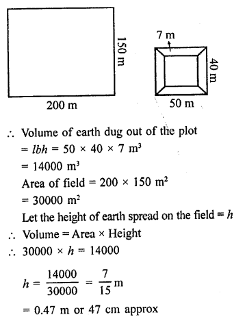 RD Sharma Mathematics Class 9 Solutions Chapter 18 Surface Areas and Volume of a Cuboid and Cube