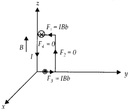 NCERT Solutions for Class 12 Physics Chapter 4 Moving Charges and Magnetism 43