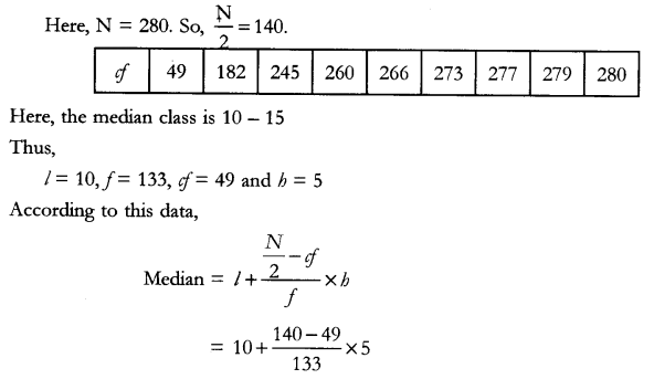 CBSE Sample Papers for Class 10 Maths Paper 11 A 22