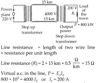 NCERT Solutions for Class 12 Physics Chapter 7 Alternating Current 63