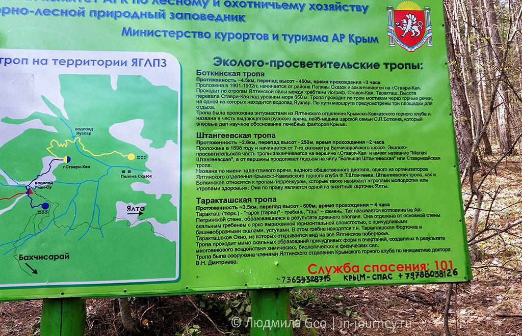 пешеходные маршруты у водопада Учан-Су