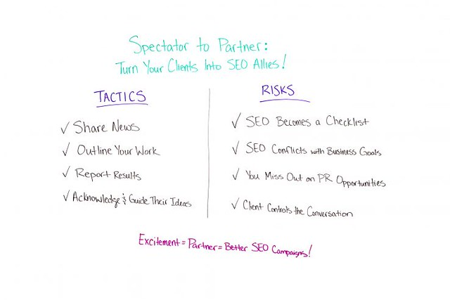 Spectator to Partner: Turn Your Clients into SEO Allies - Whiteboard Friday