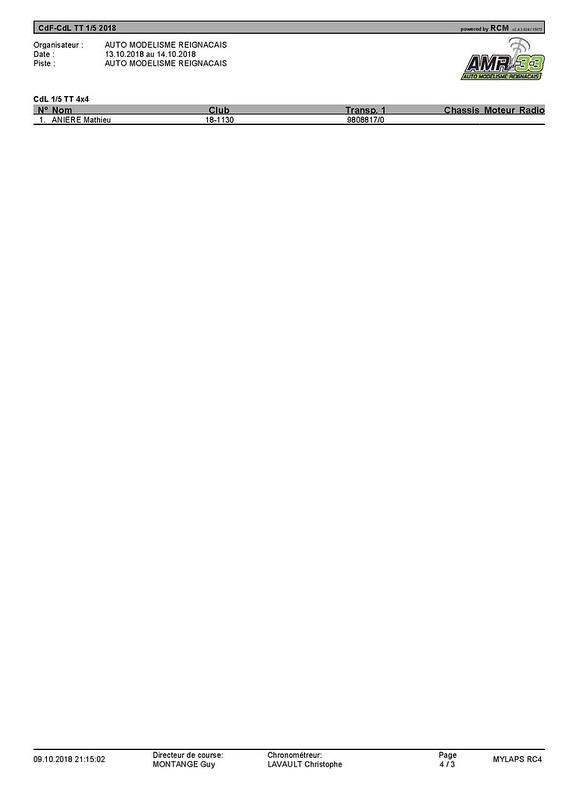 CdF-CdL -- Liste participants_Page_3