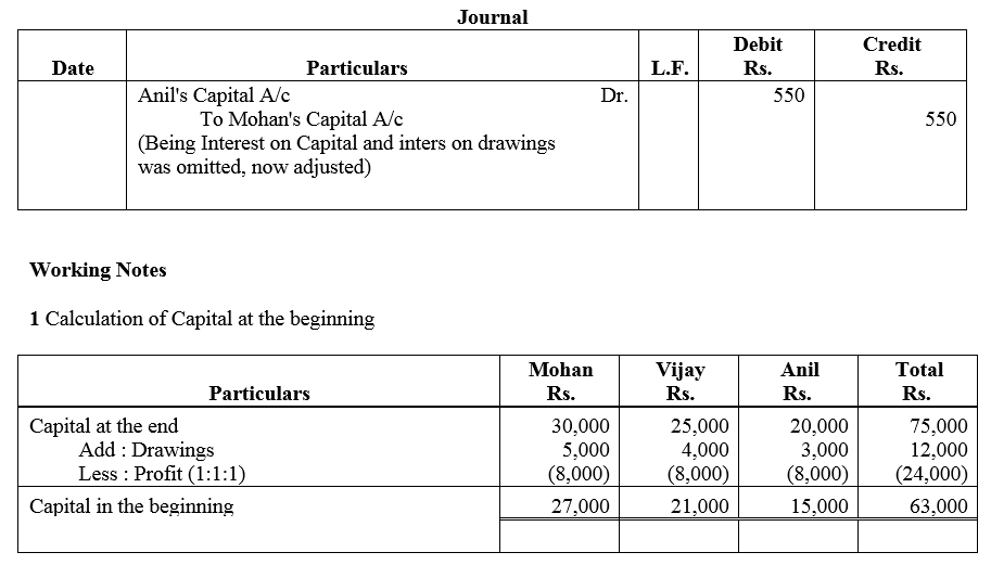TS Grewal Accountancy Class 12 Solutions Chapter 1 Accounting for Partnership Firms - Fundamentals Q66
