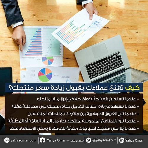كيف تقنع العميل بزياده سعر منتجك... يحيى السيد عمر