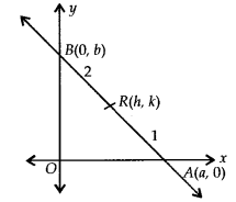 NCERT Solutions for Class 11 Maths Chapter 10 Straight Lines 33