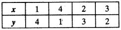 NCERT Solutions for Class 10 Maths Chapter 3 Pair of Linear Equations in Two Variables 19
