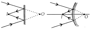 NCERT Solutions for Class 12 Physics Chapter 9 Ray Optics and Optical Instruments 43