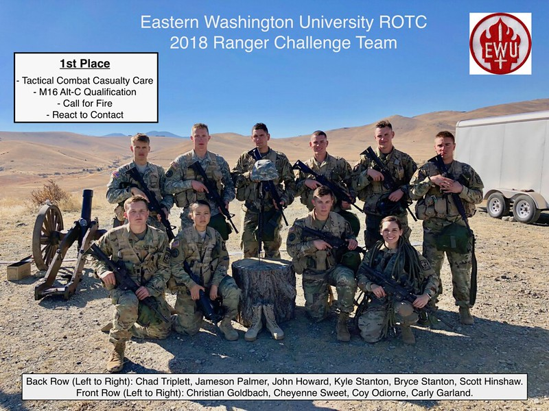 Group of ROTC students
