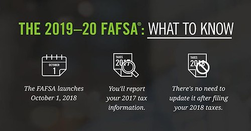 ️ Today's the day! The FAFSA is now available!! Fill it out as soon as you can! Washburn's priority date: Nov. 15 Washburn's Federal School Code is 001949. #GoBods #FAFSA #financialaid