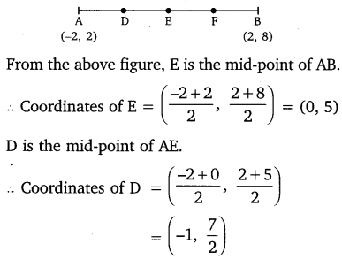 NCERT Solutions for Class 10 Maths Chapter 7 Coordinate Geometry 28