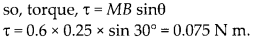 NCERT Solutions for Class 12 Physics Chapter 5 Magnetism and Matter 9