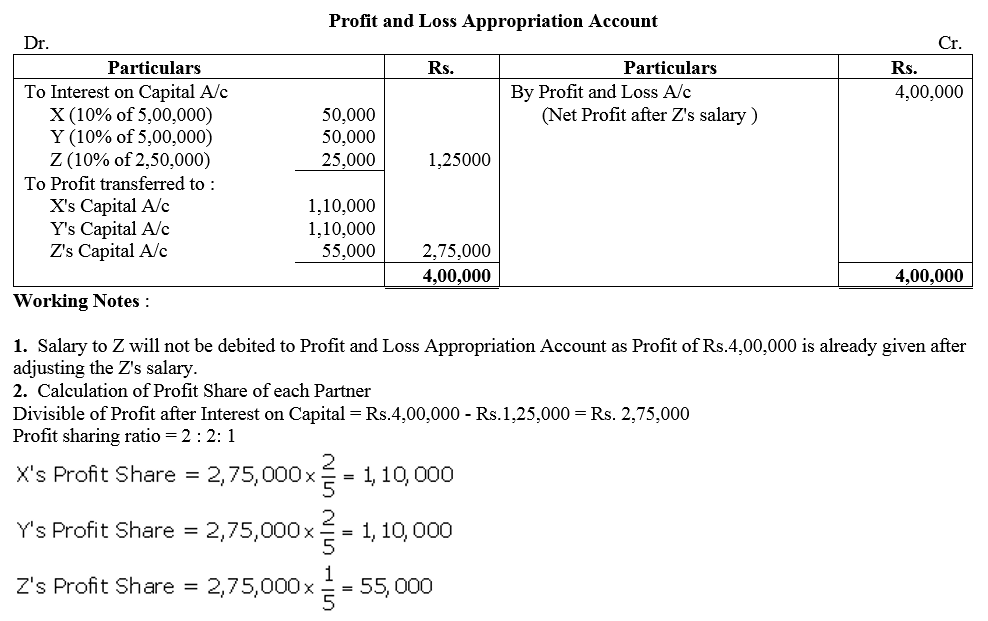 TS Grewal Accountancy Class 12 Solutions Chapter 1 Accounting for Partnership Firms - Fundamentals Q12