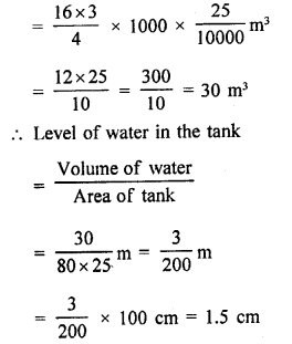 RD Sharma Class 9 Book Chapter 18 Surface Areas and Volume of a Cuboid and Cube