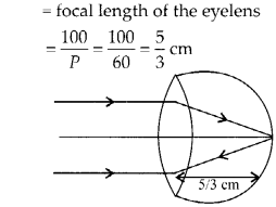 NCERT Solutions for Class 12 Physics Chapter 9 Ray Optics and Optical Instruments 63