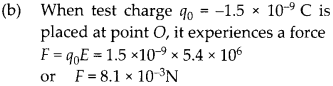 NCERT Solutions for Class 12 Physics Chapter 1 Electric Charges and Fields 01