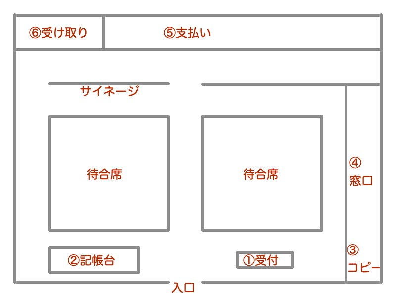 shhg_map