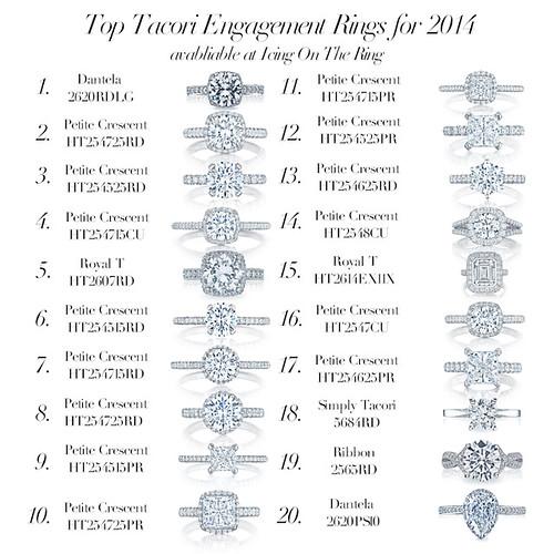 Top Tacori Verlobungsringe für 2014