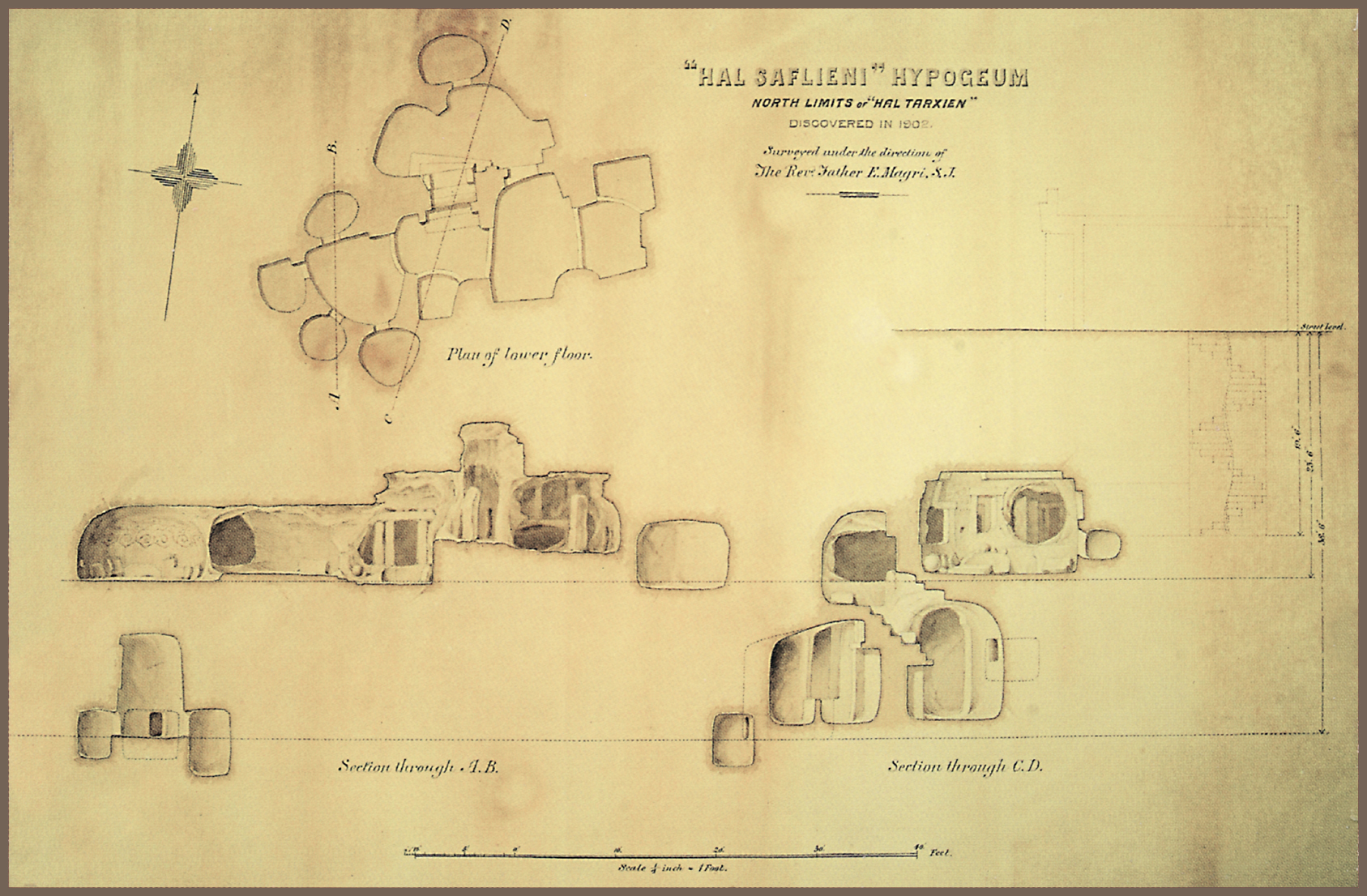 Site map of the Hypogeum made in October 1907